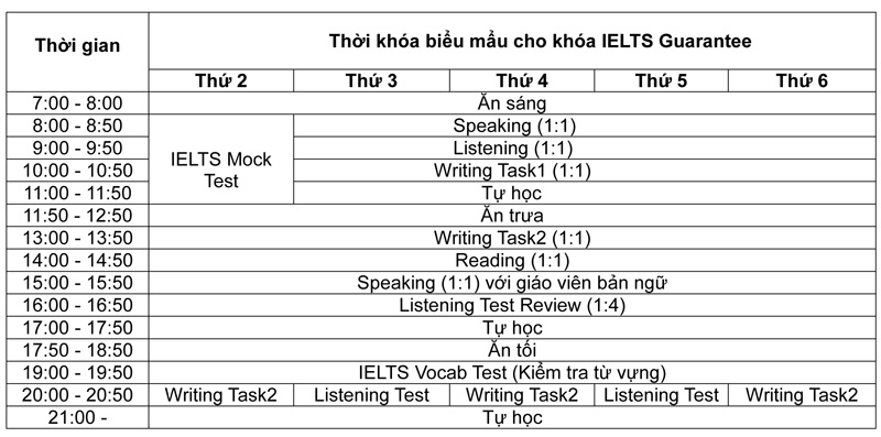 Lịch học hàng ngày chương trình IELTS đảm bảo tại Talk