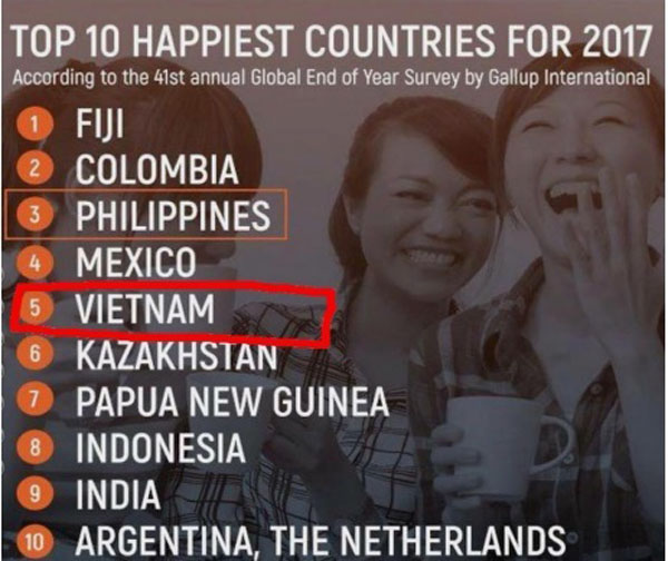 Top 10 happiest countries for 2017