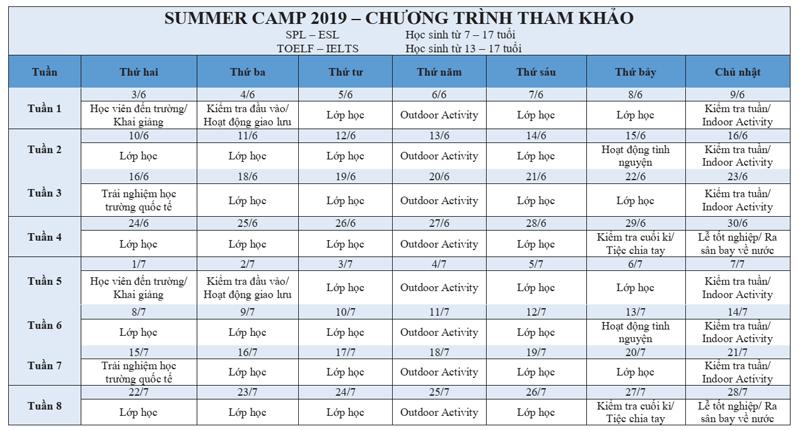 Chương trình thoạt động trại hè