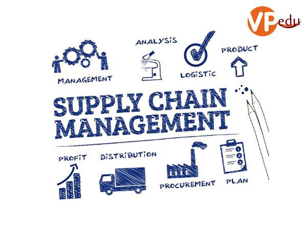 Quản lý chuỗi cung ứng ngày càng trở nên quan trọng
