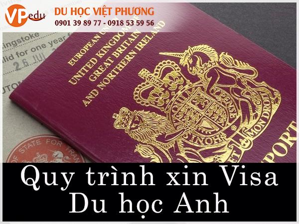 Quy trình xin Visa du học Anh Quốc 10 bước